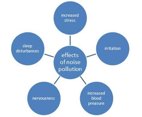 200 words essay on pollution in hindi download pdf file